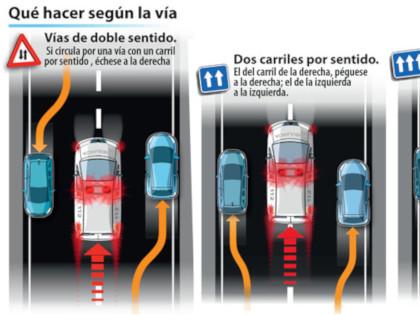 la conduccion segura empieza en el carril adecuado - ecodriver