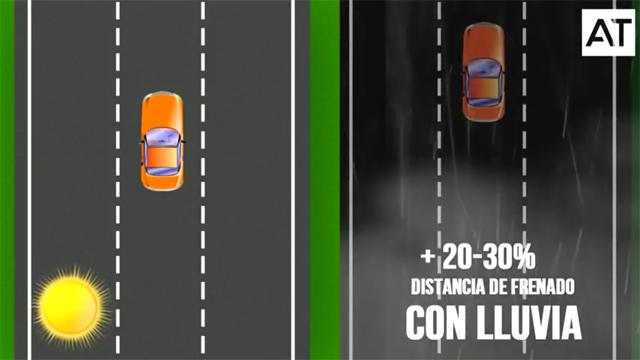 conduccion lluvias img - ecodriver